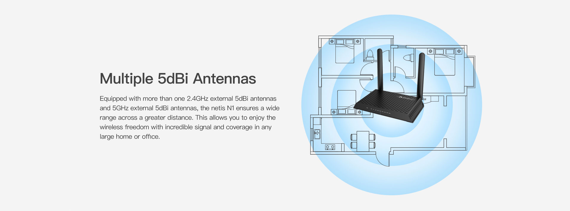 N1 Wireless N Home Router Diagram Works Seamlessly With All 80211a B G Ac Devices Simultaneous 24ghz 300mbps And 5ghz 867mbps Connections Various Wan Connection Types In Ap